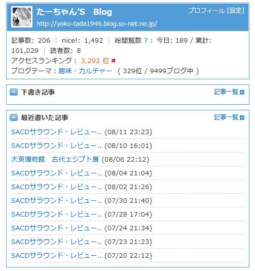 ブログ・アクセス回数100,000回.png