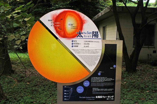 国立天文台三鷹_3.jpg