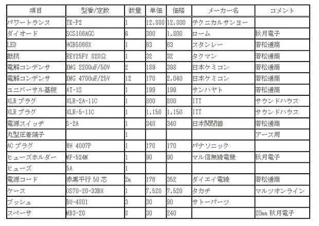 金田式DCアンプ_ACアダプタ筐体部品表.jpg