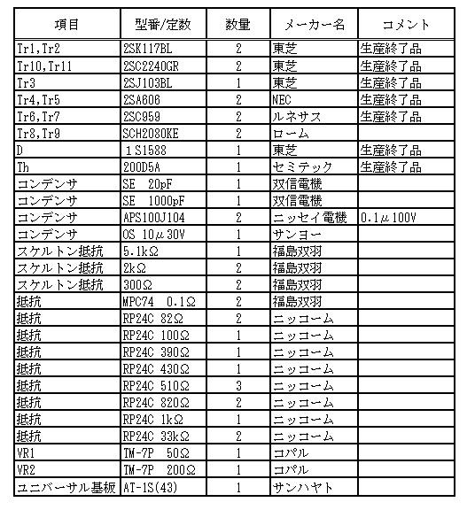 No.222パワーIVC基板部品表.jpg