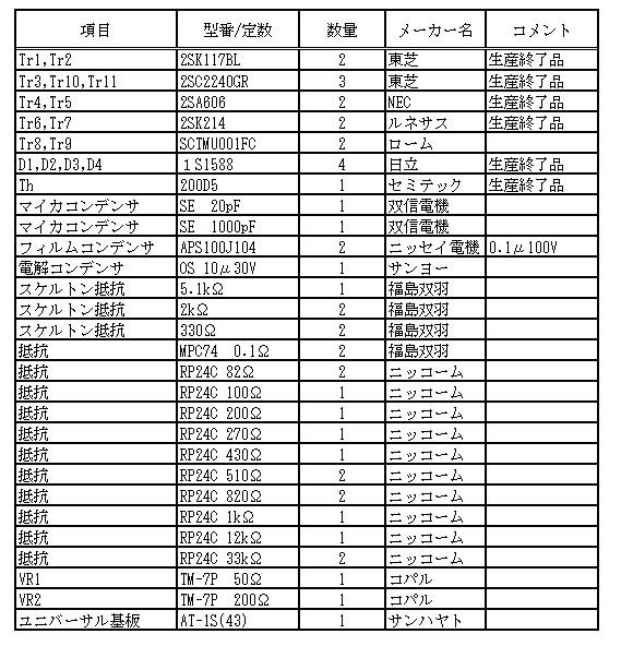 No.228パワーIVC基板部品表.jpg